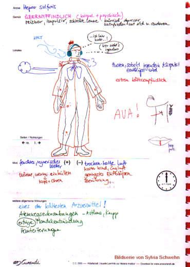 Hepar sulphuris, Materia medica in Bildern