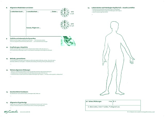 Materia Medica Lernstrategien